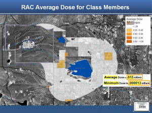 Rocky Flats RAC Average Dose for Class Members – a layered GIS aerial depicting how much potential hazardous material exposure there was in the area (millerems is how you measure radiation exposure). Click to enlarge.